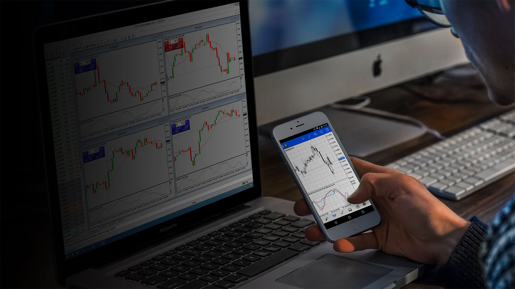 Do's and Dont's of Forex Trading